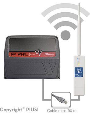 PW-WIFI Self Service Desk SSM 2018